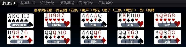 德州扑克 游戏攻略