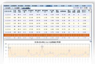爱彩通11选5软件2.2.0 官方版_常用软件