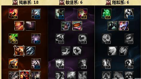 LOLS6赵信天赋加点 2016赛季打野赵信天赋符
