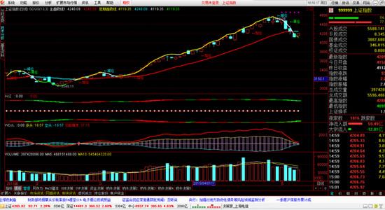 纳牛行情股票交易软件|纳牛行情7.18 官方最新