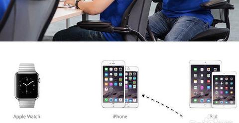 iPhone6 Plus相机模糊怎么回事 iPhone6 Plus摄